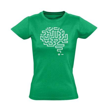 Agytekervény neurológiai női póló (zöld)